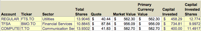 Dividend Stock List